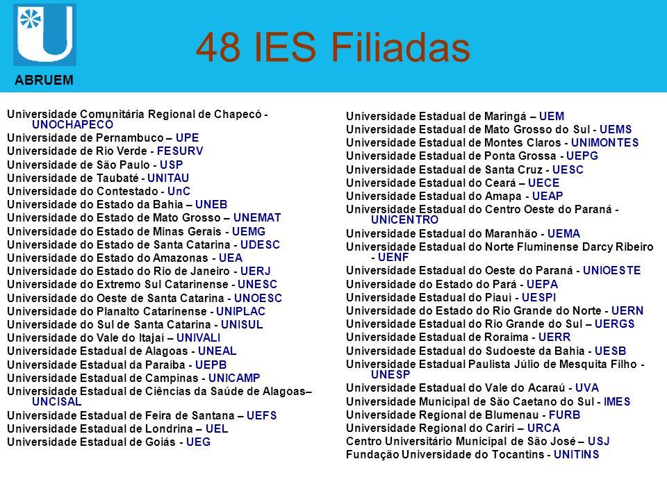 48 IES Filiadas ABRUEM. Universidade Comunitária Regional de Chapecó -UNOCHAPECÓ. Universidade de Pernambuco – UPE.