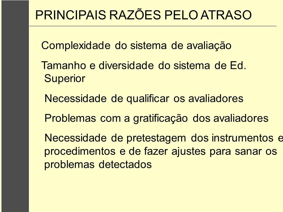 PRINCIPAIS RAZÕES PELO ATRASO