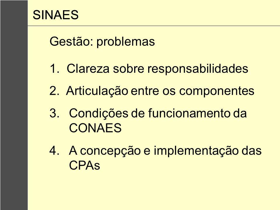1. Clareza sobre responsabilidades 2. Articulação entre os componentes