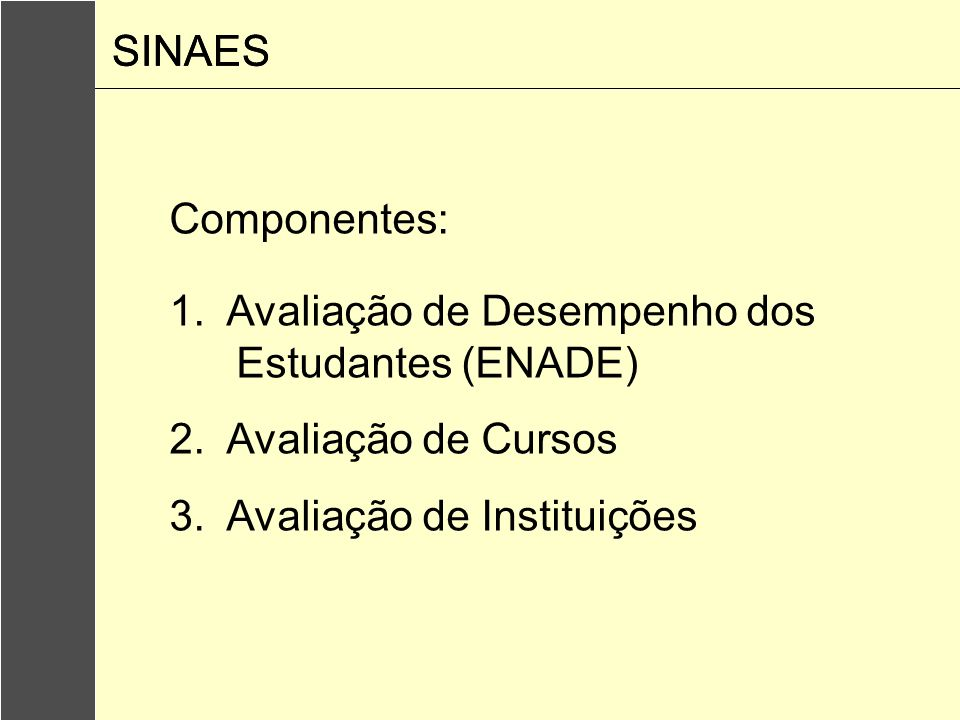 SINAES SINAES. Componentes: 1. Avaliação de Desempenho dos Estudantes (ENADE) 2. Avaliação de Cursos.