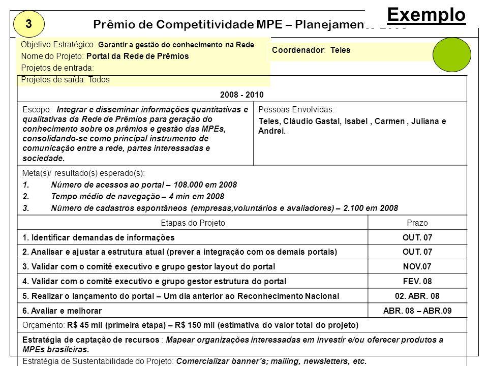 Prêmio de Competitividade MPE – Planejamento 2008