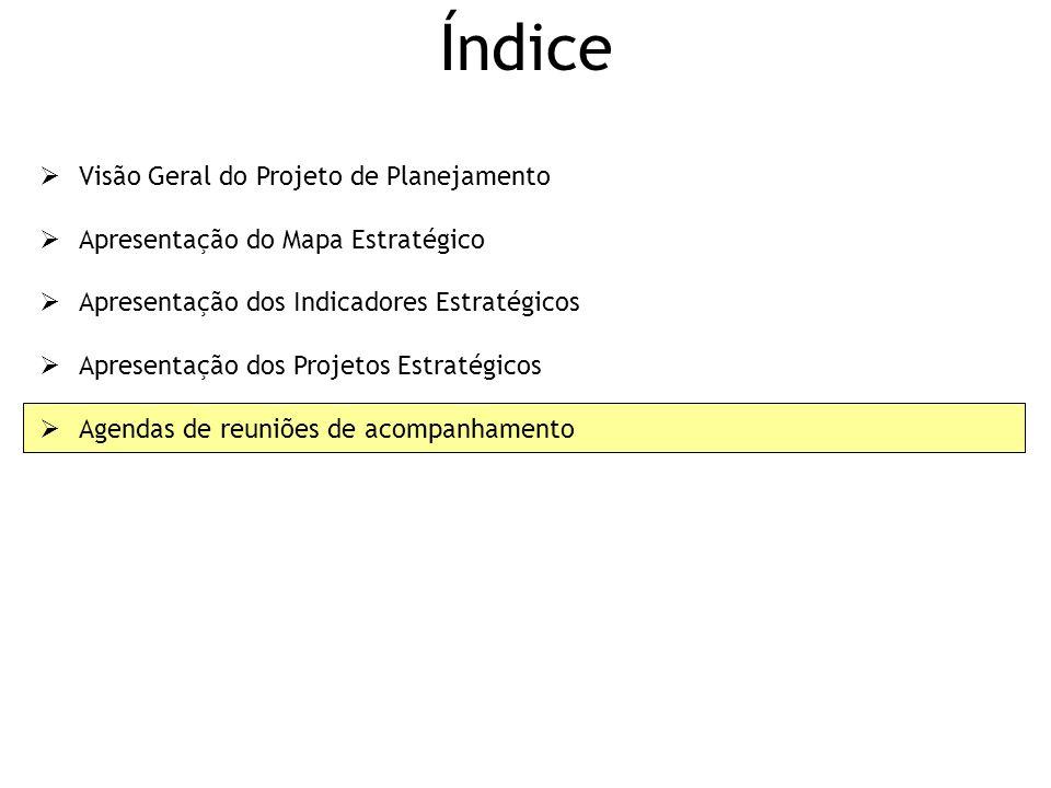 Índice Visão Geral do Projeto de Planejamento