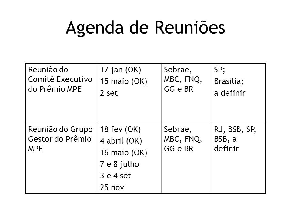 Agenda de Reuniões Reunião do Comitê Executivo do Prêmio MPE
