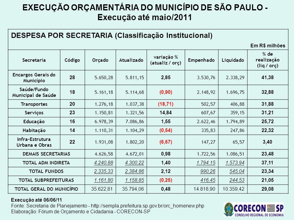 EXECUÇÃO ORÇAMENTÁRIA DO MUNICÍPIO DE SÃO PAULO - Execução até maio/2011