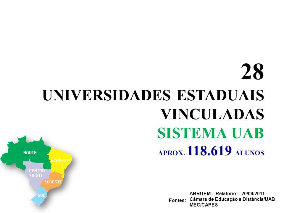 28 UNIVERSIDADES ESTADUAIS VINCULADAS SISTEMA UAB