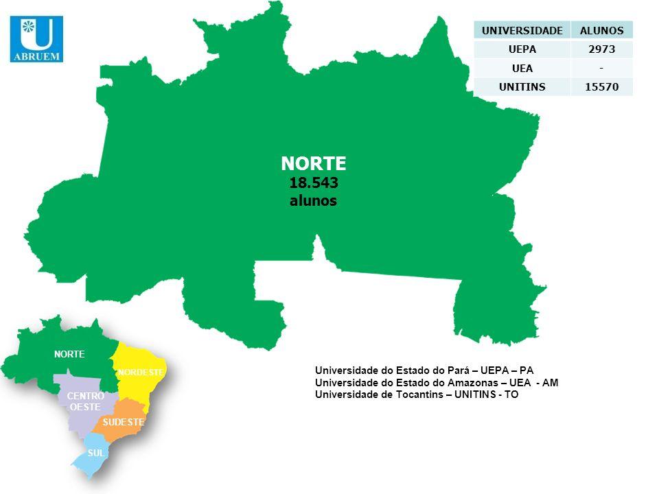 NORTE 18.543 alunos UNIVERSIDADE ALUNOS UEPA 2973 UEA - UNITINS 15570