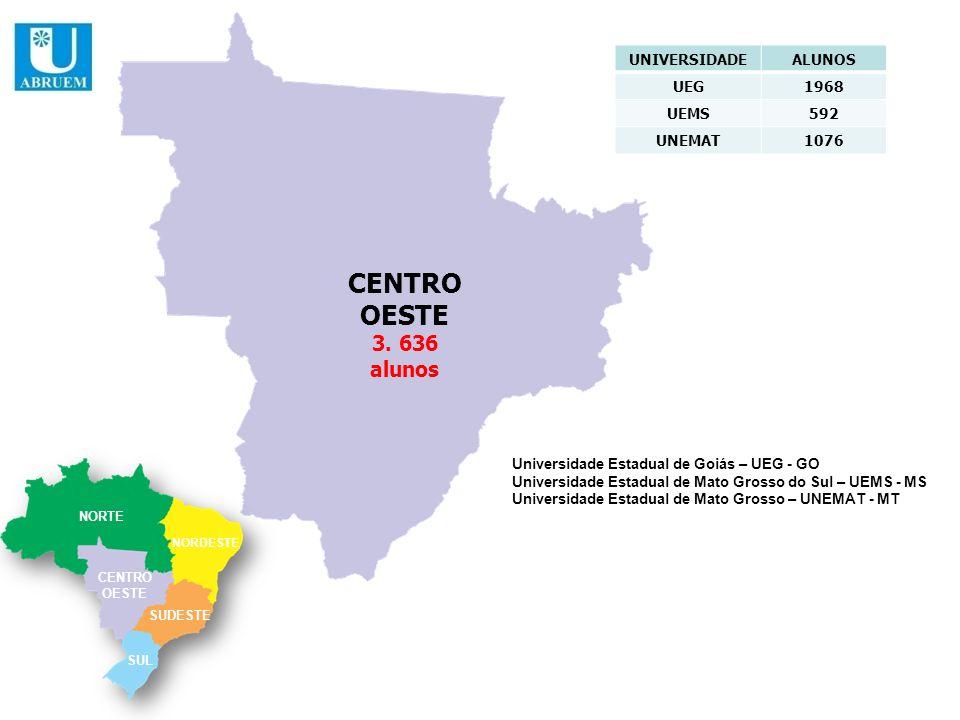 CENTRO OESTE 3. 636 alunos UNIVERSIDADE ALUNOS UEG 1968 UEMS 592