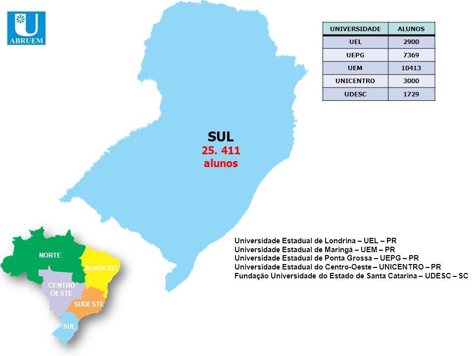 SUL 25. 411 alunos Universidade Estadual de Londrina – UEL – PR
