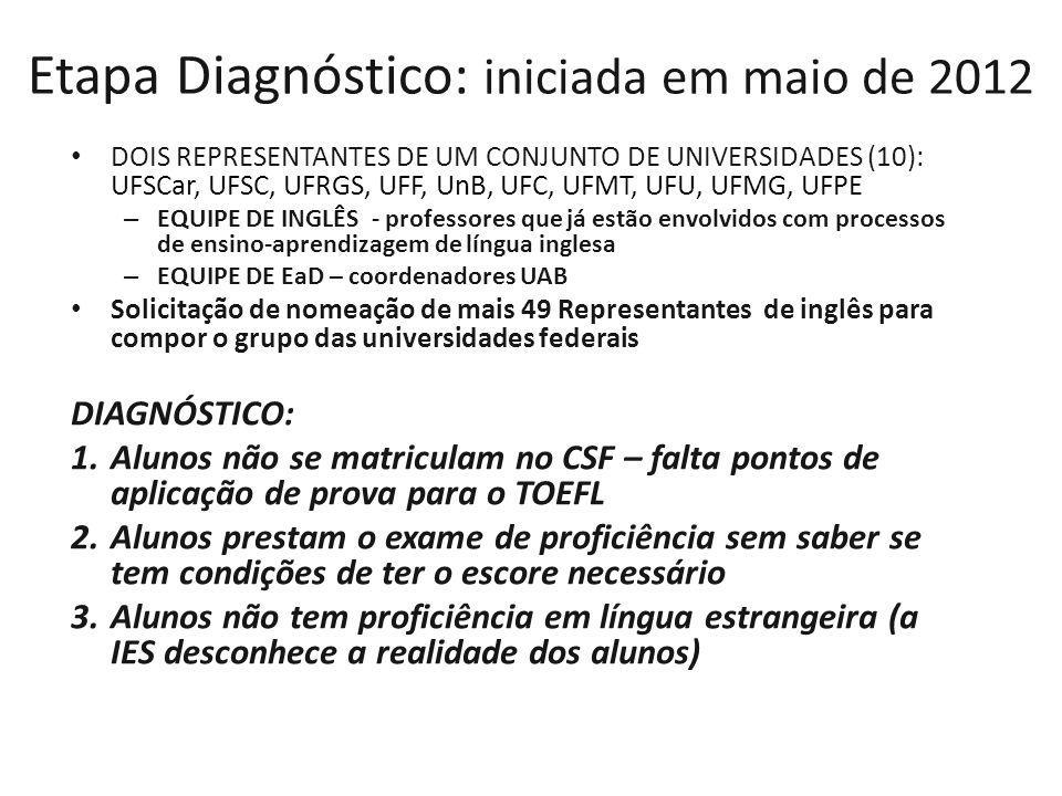 Etapa Diagnóstico: iniciada em maio de 2012