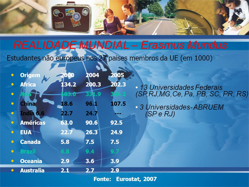 REALIDADE MUNDIAL – Erasmus Mundus