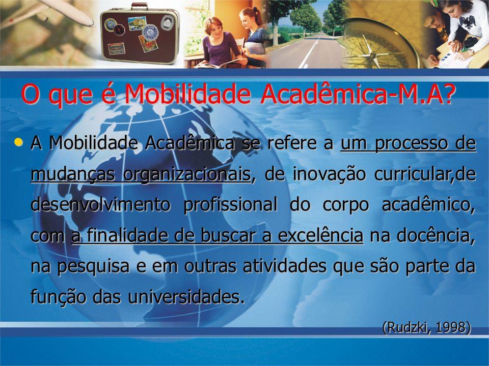 O que é Mobilidade Acadêmica-M.A
