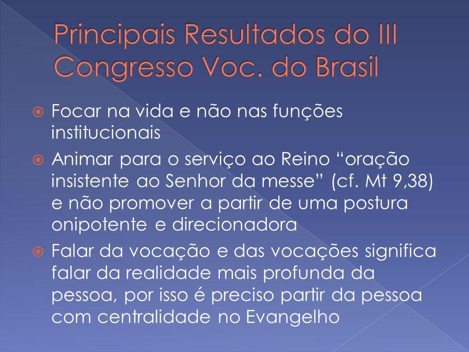 Principais Resultados do III Congresso Voc. do Brasil