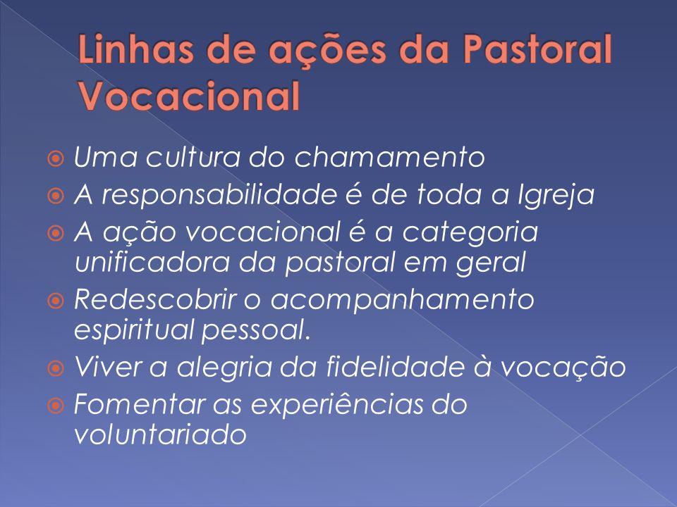 Linhas de ações da Pastoral Vocacional