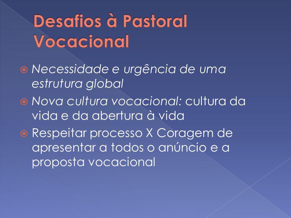 Desafios à Pastoral Vocacional