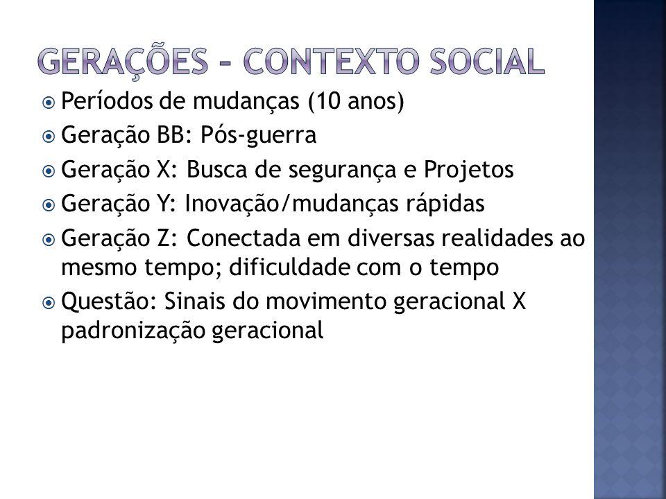 Gerações – Contexto Social