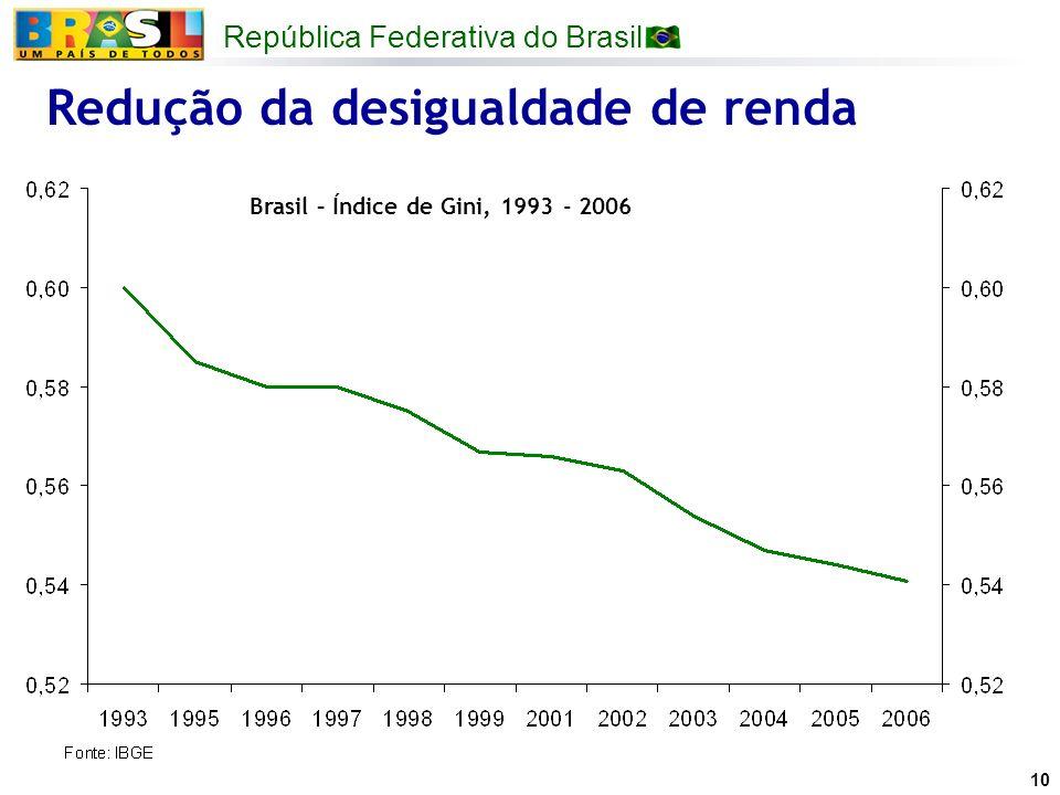 Redução da desigualdade de renda