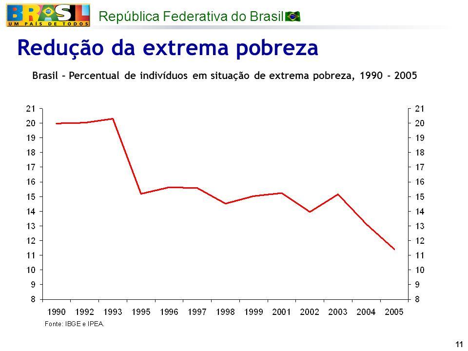 Redução da extrema pobreza