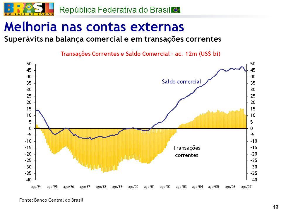 Transações Correntes e Saldo Comercial - ac. 12m (US$ bi)