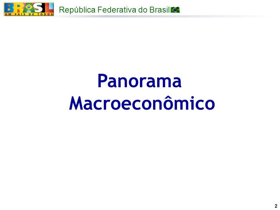 Panorama Macroeconômico