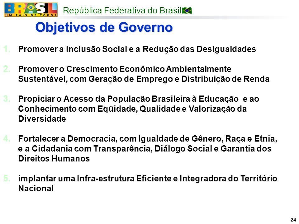 Objetivos de Governo Promover a Inclusão Social e a Redução das Desigualdades.