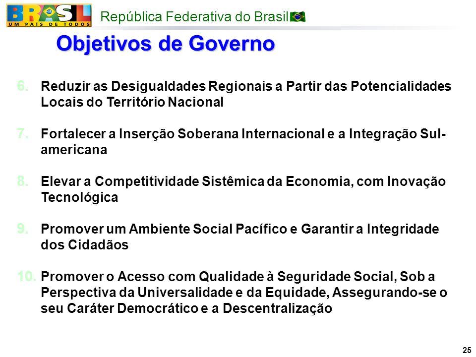 Objetivos de Governo Reduzir as Desigualdades Regionais a Partir das Potencialidades Locais do Território Nacional.