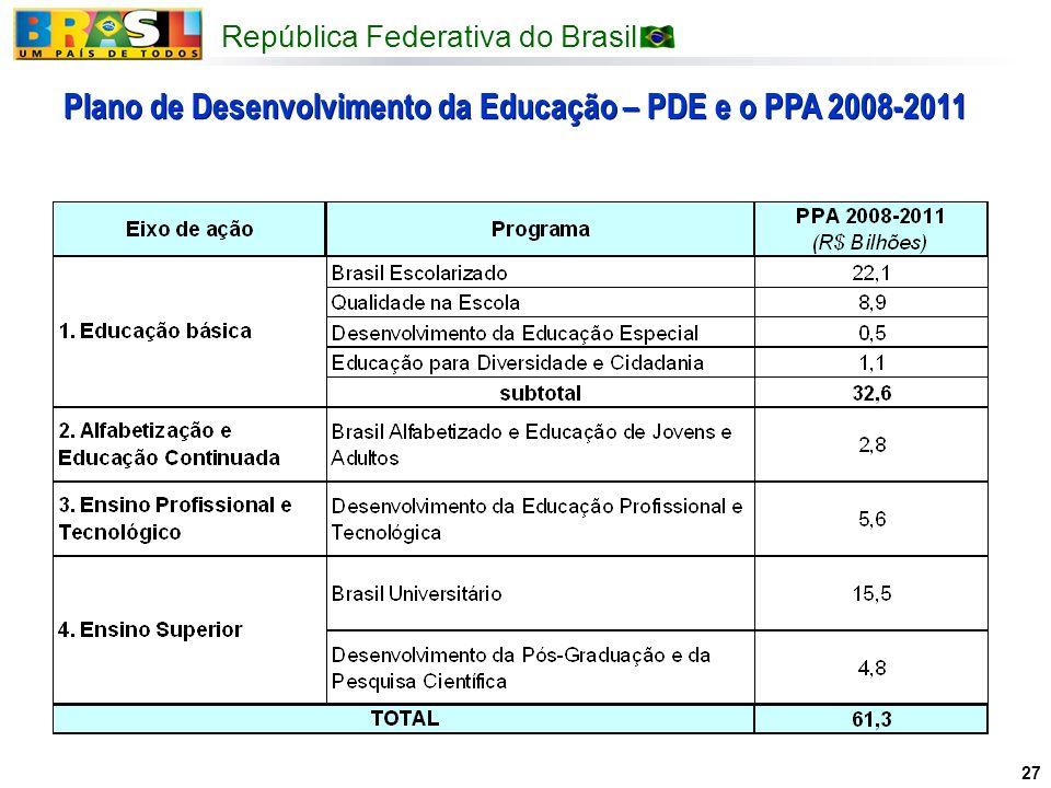 Plano de Desenvolvimento da Educação – PDE e o PPA 2008-2011