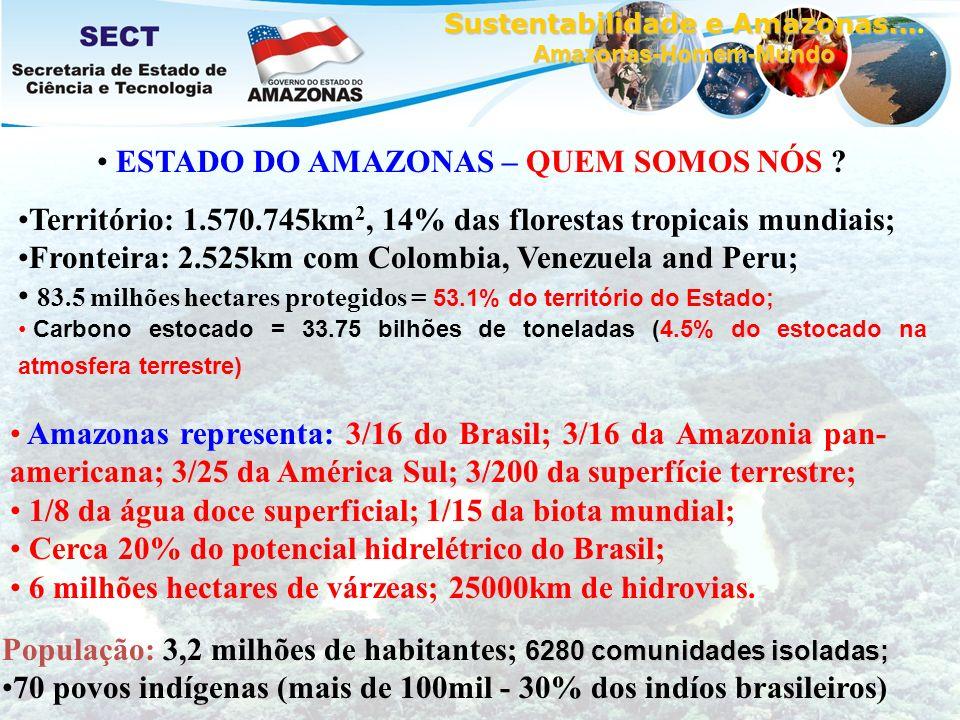 ESTADO DO AMAZONAS – QUEM SOMOS NÓS