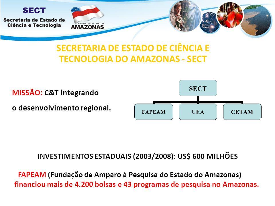 SECRETARIA DE ESTADO DE CIÊNCIA E TECNOLOGIA DO AMAZONAS - SECT