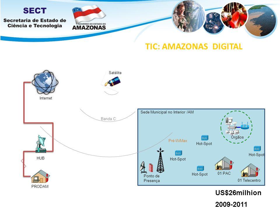 TIC: AMAZONAS DIGITAL US$26milhion 2009-2011 Satélite Internet