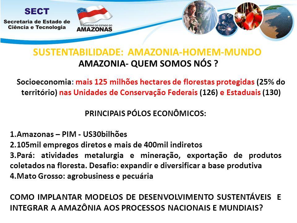 SUSTENTABILIDADE: AMAZONIA-HOMEM-MUNDO