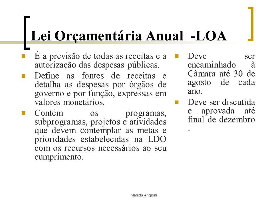 Lei Orçamentária Anual -LOA
