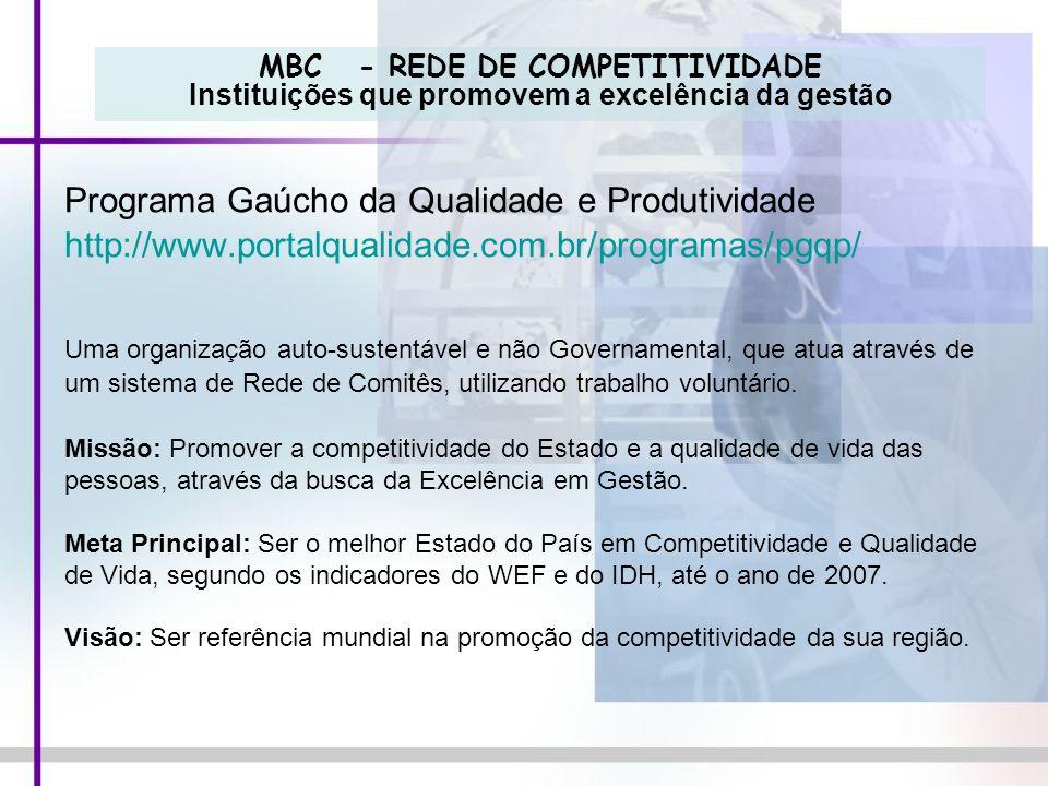 Programa Gaúcho da Qualidade e Produtividade