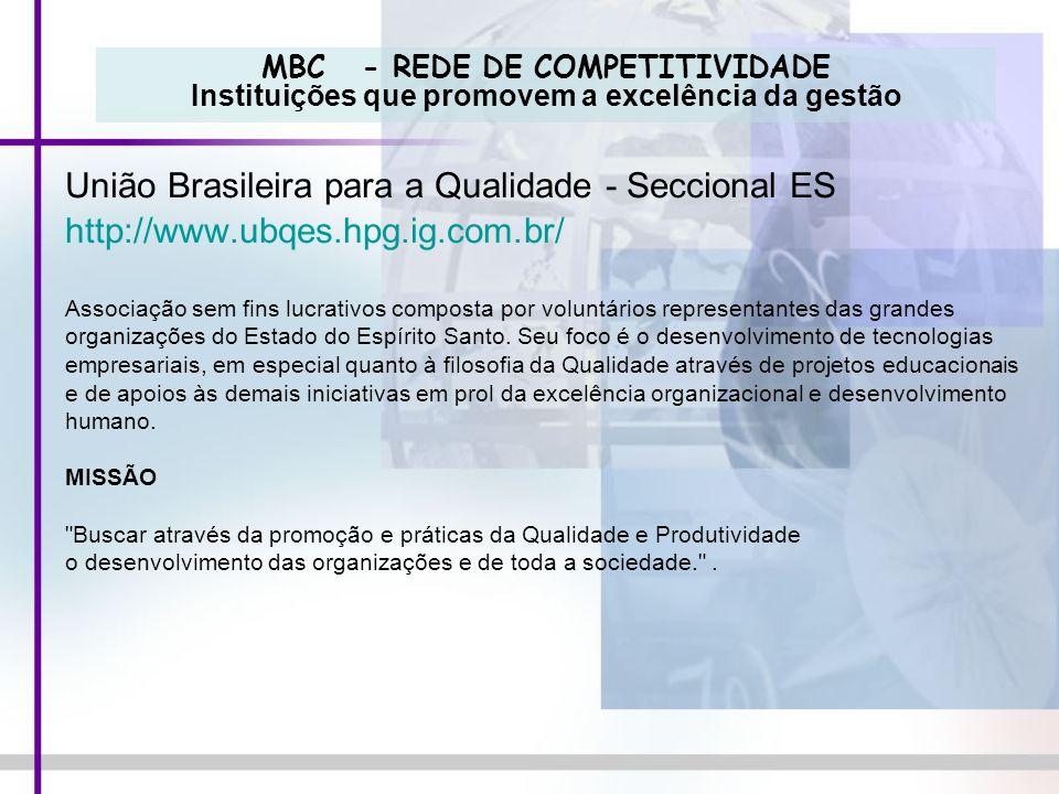 União Brasileira para a Qualidade - Seccional ES
