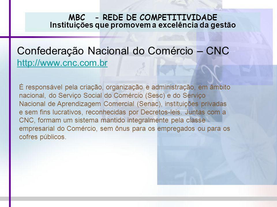 Confederação Nacional do Comércio – CNC http://www.cnc.com.br