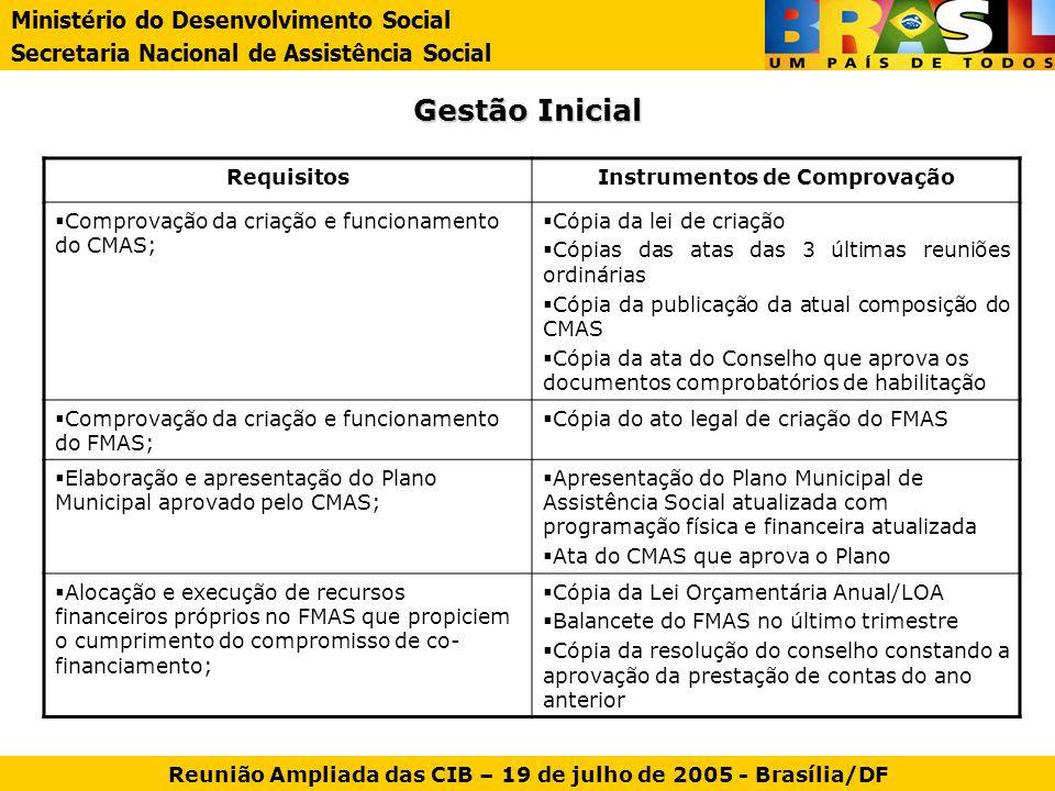 Gestão Inicial Ministério do Desenvolvimento Social