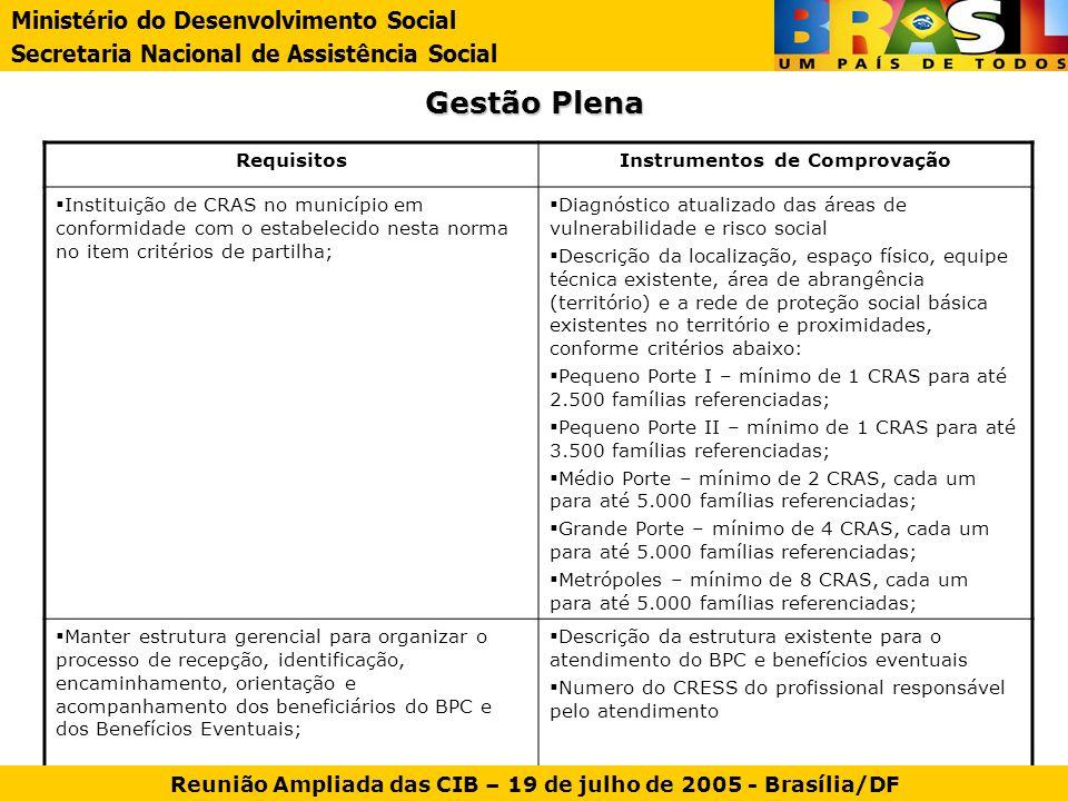 Gestão Plena Ministério do Desenvolvimento Social