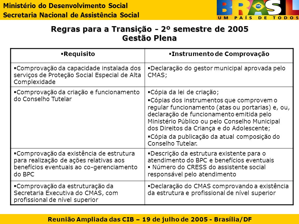 Regras para a Transição - 2º semestre de 2005 Gestão Plena