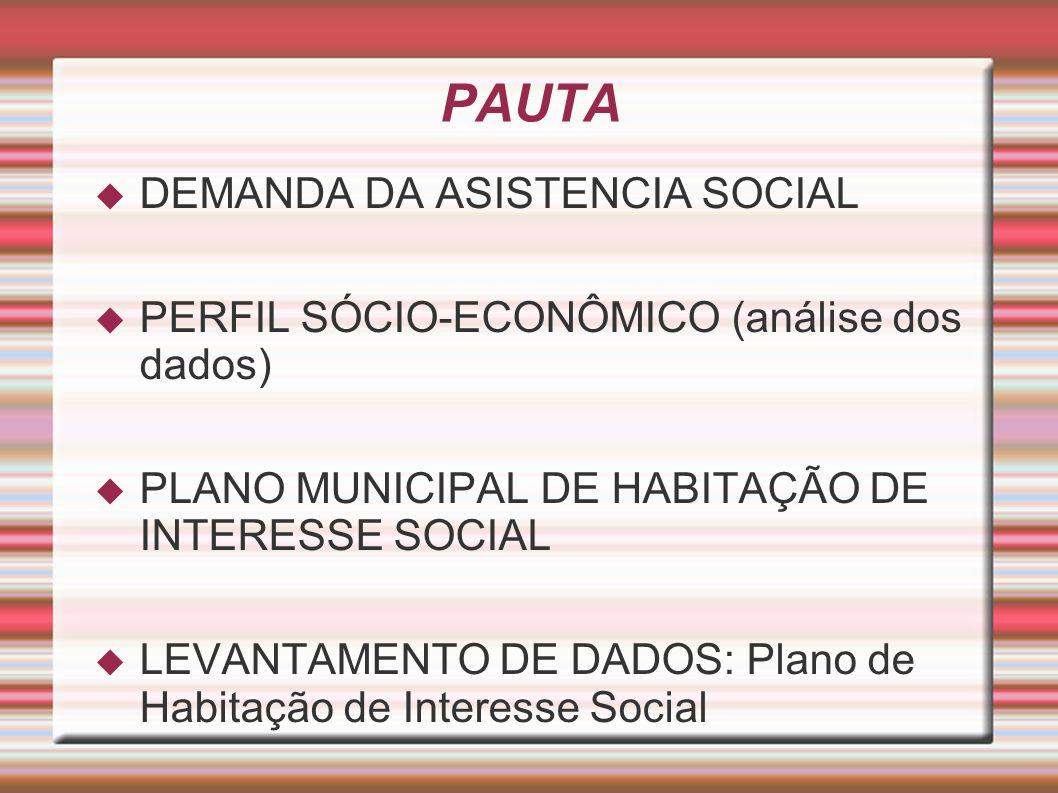 PAUTA DEMANDA DA ASISTENCIA SOCIAL