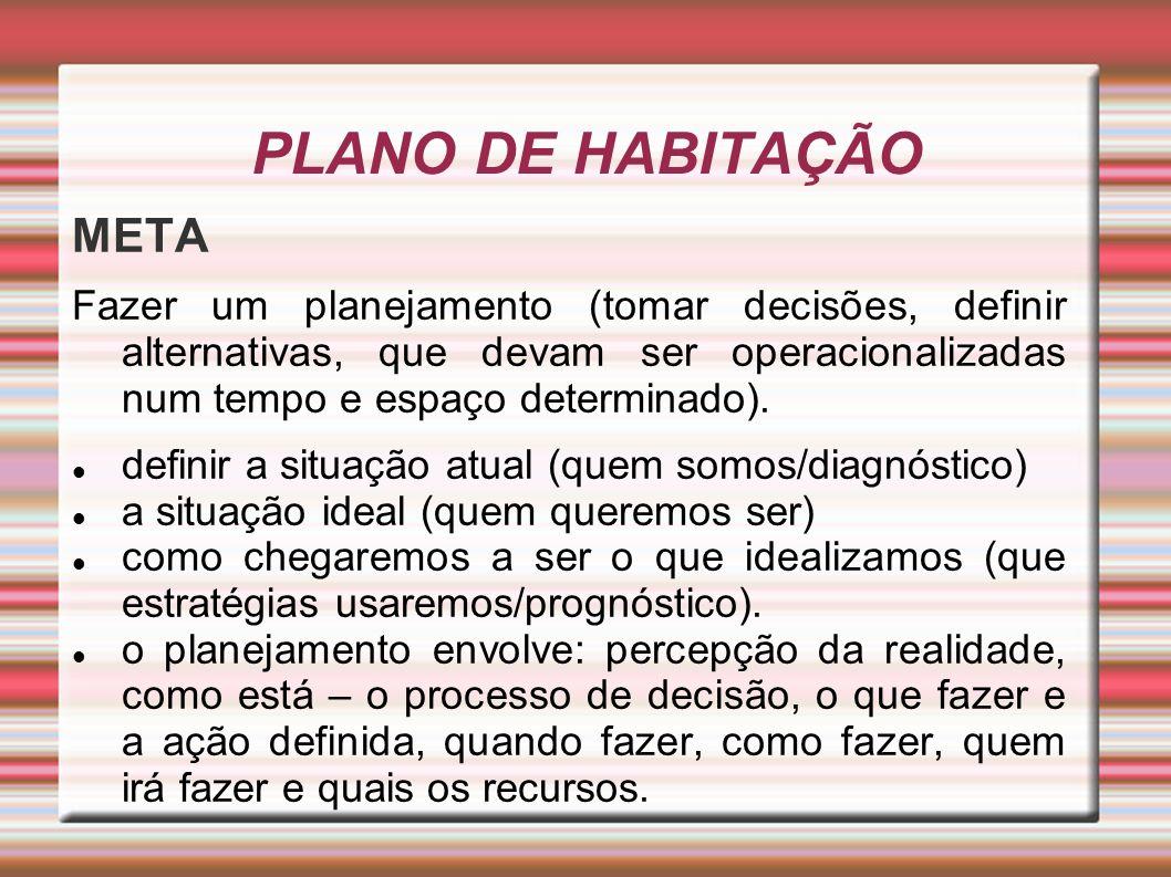 PLANO DE HABITAÇÃO META