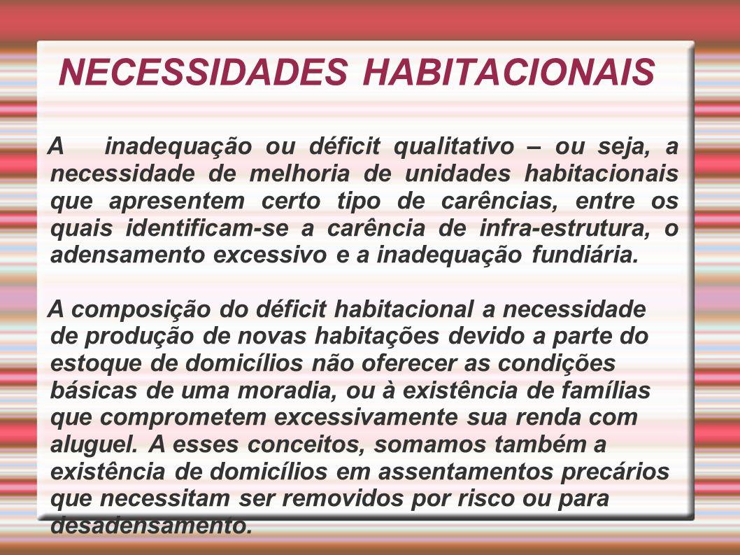 NECESSIDADES HABITACIONAIS