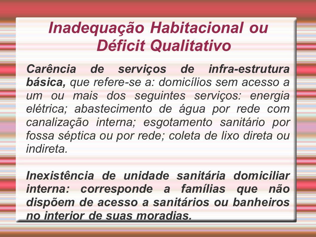 Inadequação Habitacional ou Déficit Qualitativo
