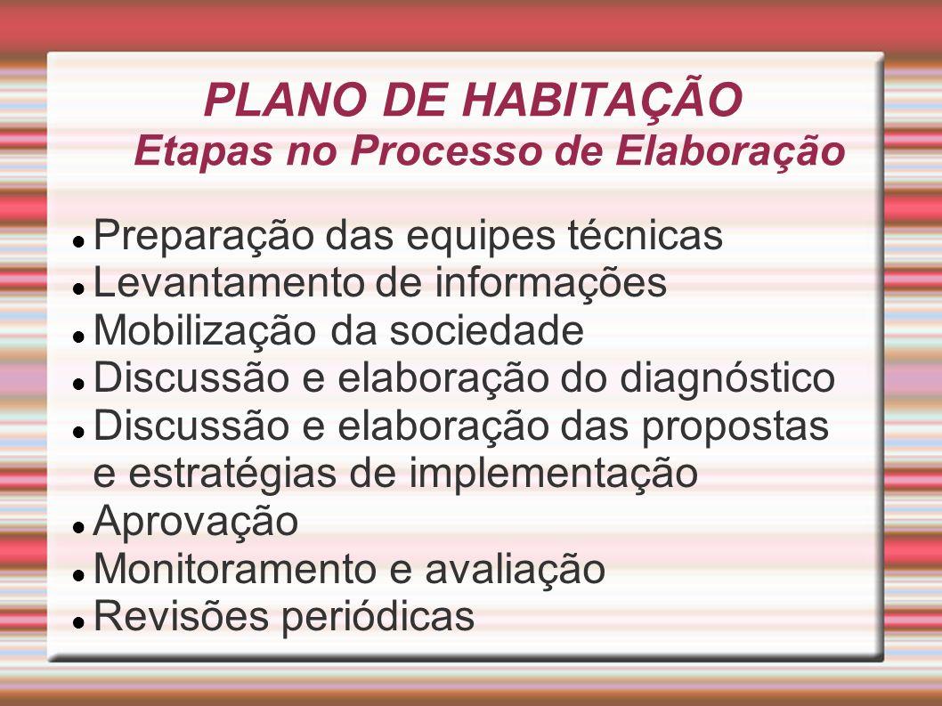 PLANO DE HABITAÇÃO Etapas no Processo de Elaboração