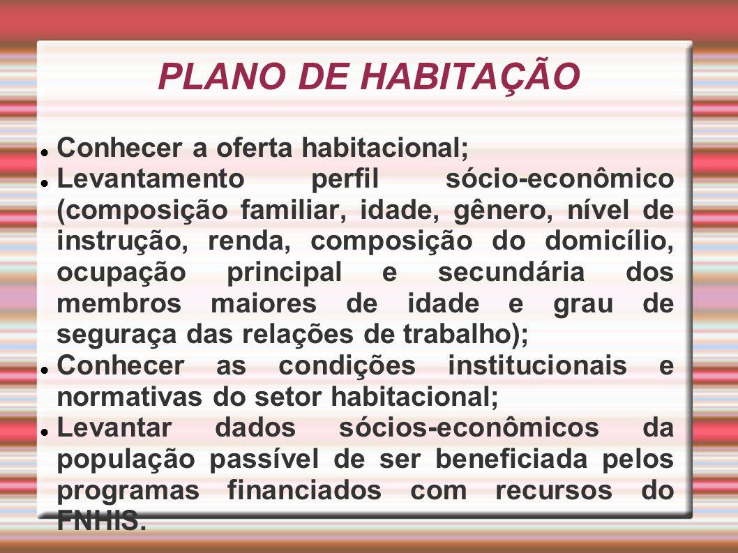 PLANO DE HABITAÇÃO Conhecer a oferta habitacional;