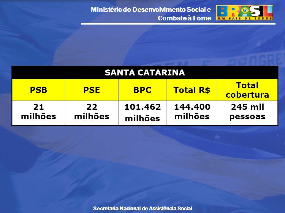SANTA CATARINA PSB. PSE. BPC. Total R$ Total cobertura. 21 milhões. 22 milhões. 101.462. milhões.