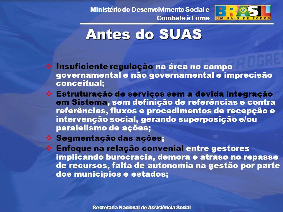 Antes do SUAS Insuficiente regulação na área no campo governamental e não governamental e imprecisão conceitual;