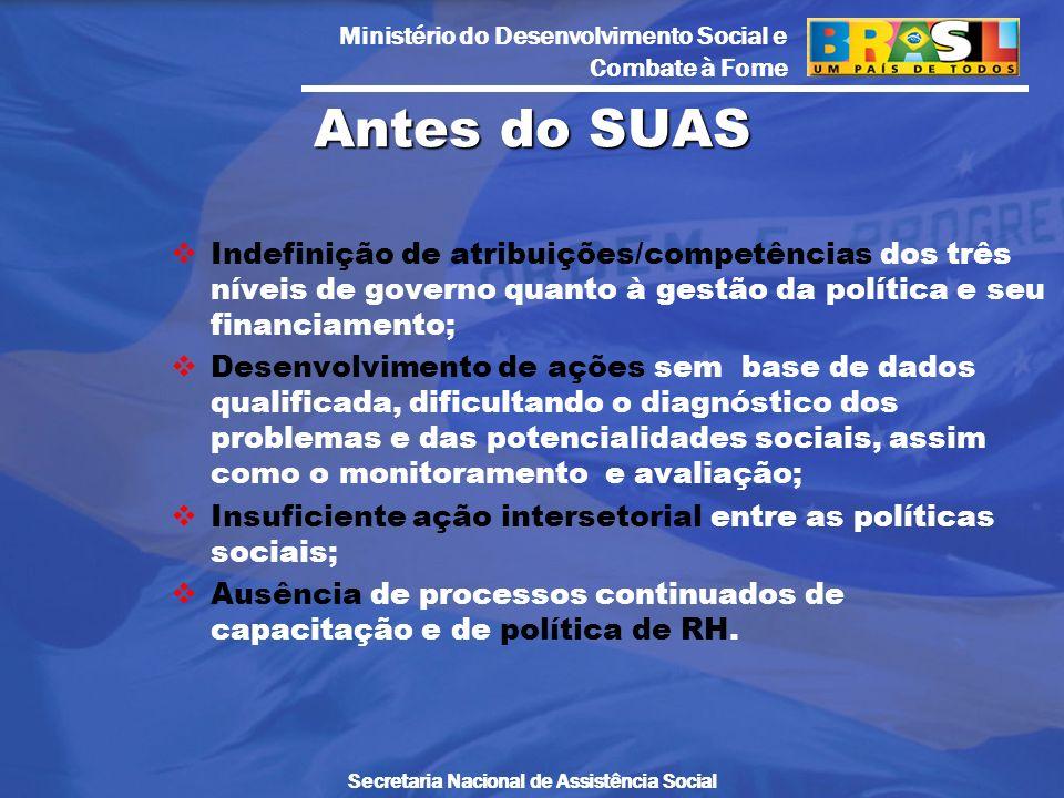 Antes do SUAS Indefinição de atribuições/competências dos três níveis de governo quanto à gestão da política e seu financiamento;