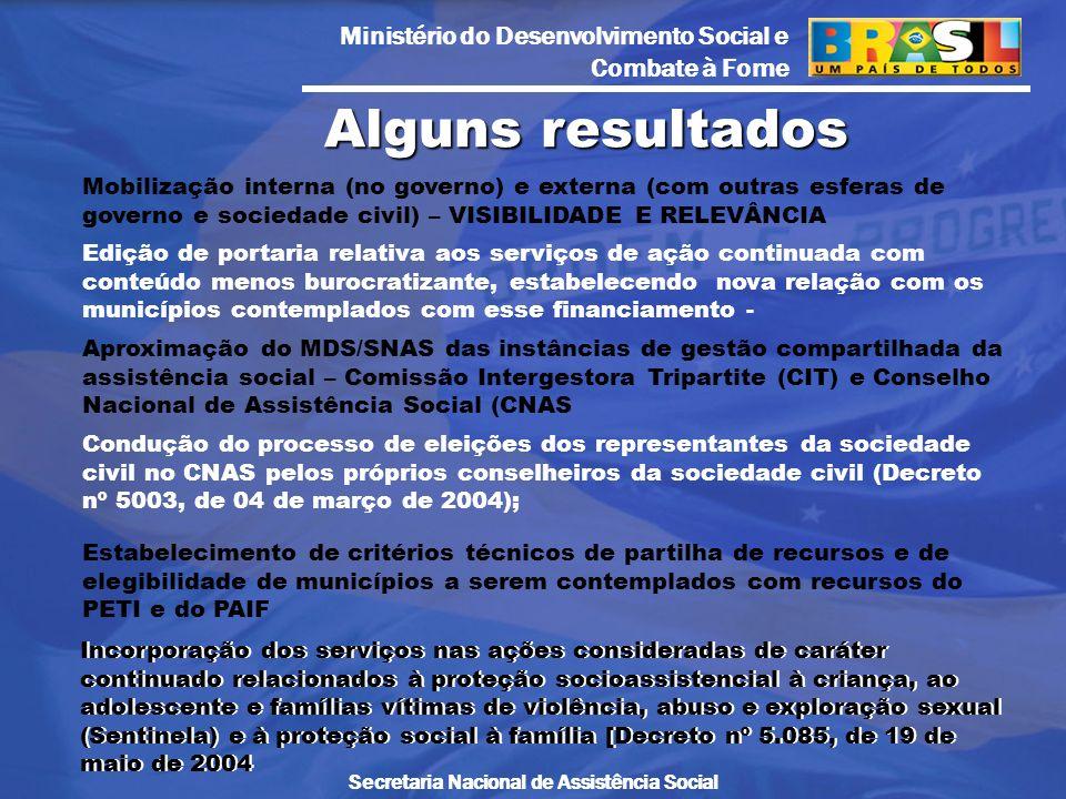 Alguns resultados Mobilização interna (no governo) e externa (com outras esferas de governo e sociedade civil) – VISIBILIDADE E RELEVÂNCIA.