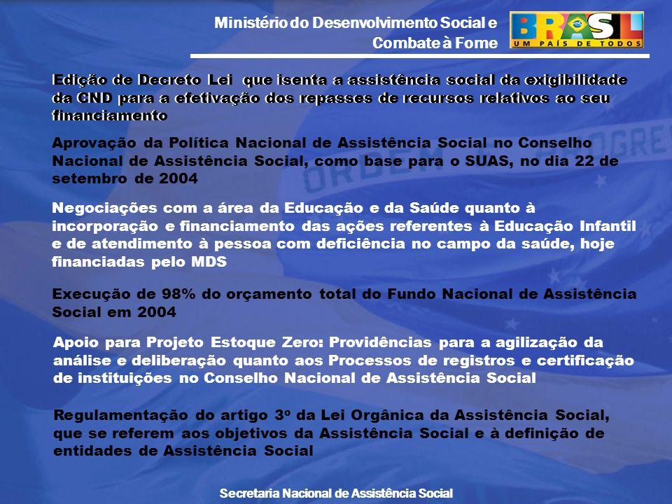 Edição de Decreto Lei que isenta a assistência social da exigibilidade da CND para a efetivação dos repasses de recursos relativos ao seu financiamento