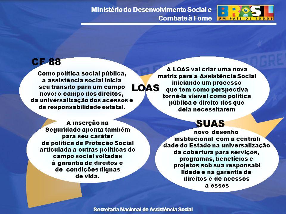 Como política social pública, a assistência social inicia seu transito para um campo novo: o campo dos direitos, da universalização dos acessos e da responsabilidade estatal.