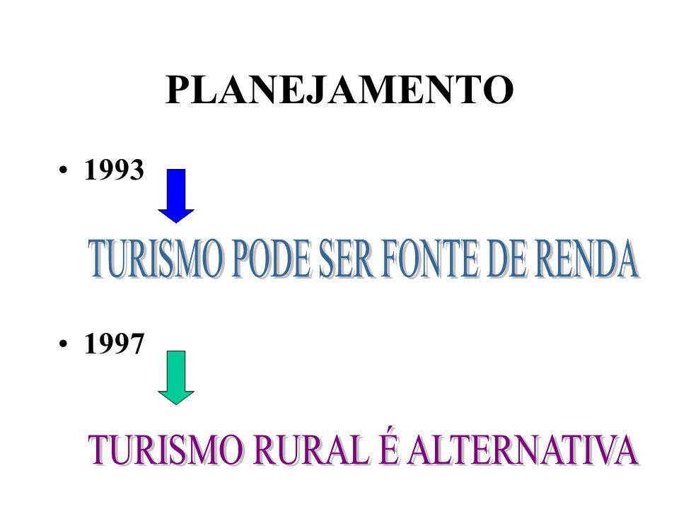 PLANEJAMENTO TURISMO PODE SER FONTE DE RENDA